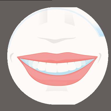 Zahnarzt Köln - Ästhetik